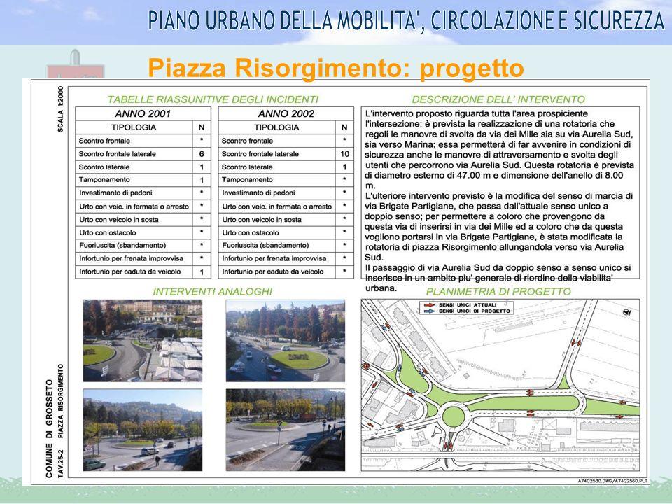 Intersezione piazza Ponchielli - via Giordano: progetto