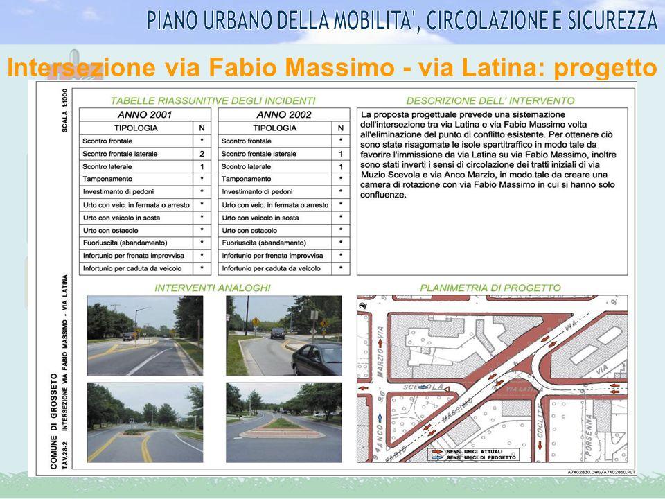 Intersezione via Fabio Massimo - via Latina: progetto