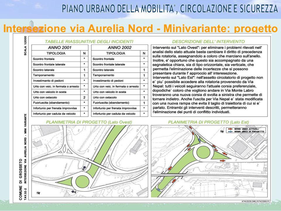 Intersezione via Mascagni - via Scansanese: progetto 1
