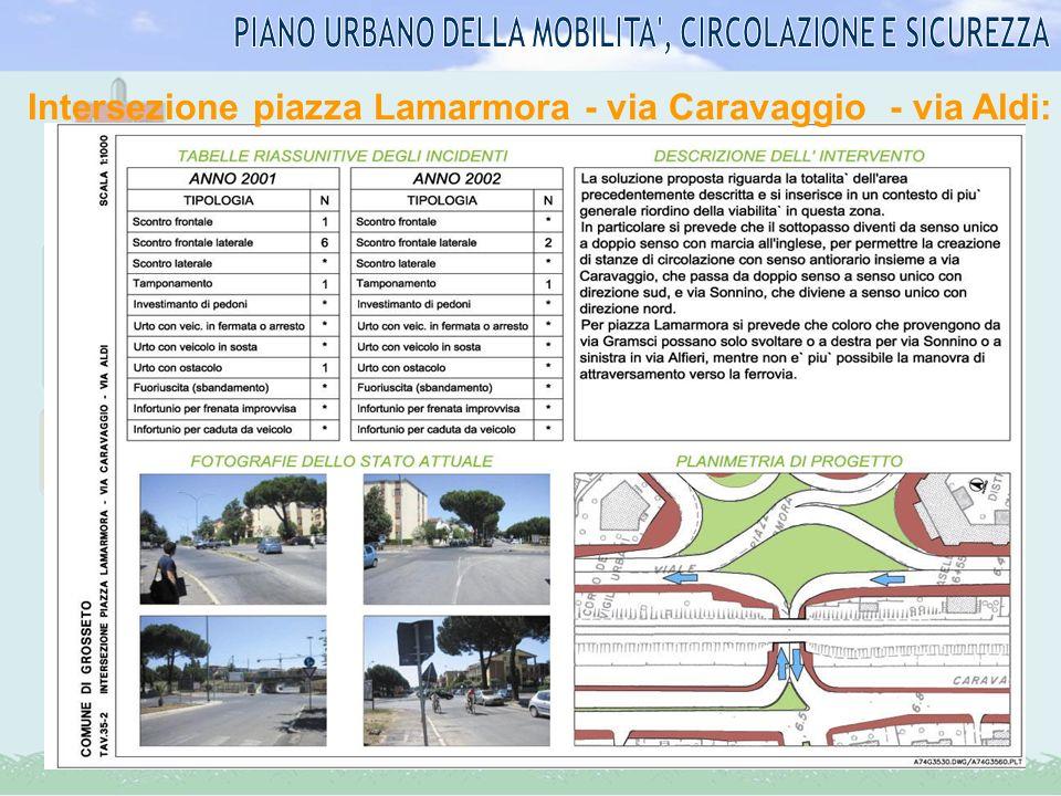 Intersezione piazza Lamarmora - via Caravaggio - via Aldi: