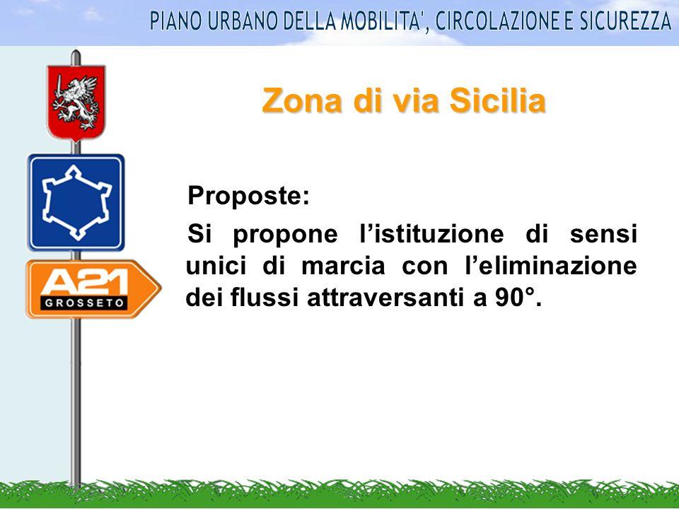 Zona di via Sicilia Proposte: Si propone listituzione di sensi unici di marcia con leliminazione dei flussi attraversanti a 90°.