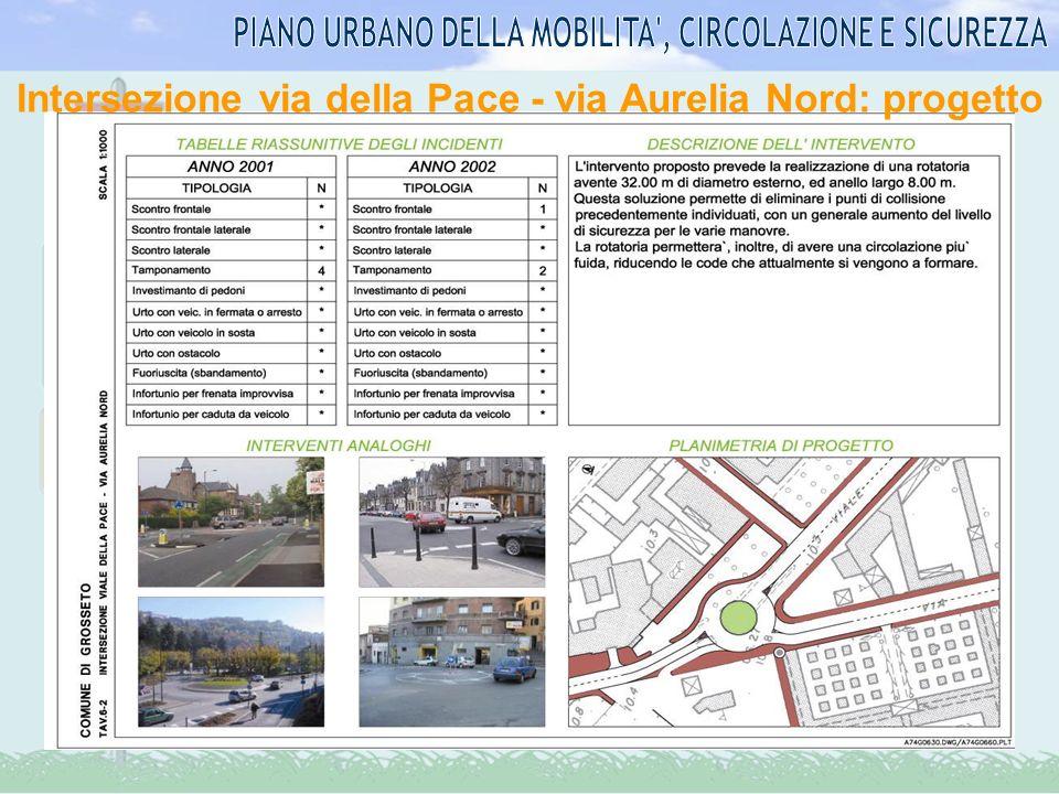 Intersezione via della Pace - via Aurelia Nord: progetto