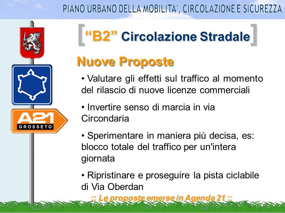 [ B2 Circolazione Stradale ] :: Le proposte emerse in Agenda 21 :: Nuove Proposte Valutare gli effetti sul traffico al momento del rilascio di nuove l