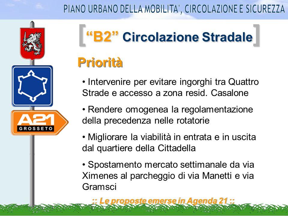 [ B2 Circolazione Stradale ] :: Le proposte emerse in Agenda 21 :: Priorità Intervenire per evitare ingorghi tra Quattro Strade e accesso a zona resid