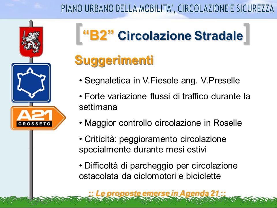 [ B2 Circolazione Stradale ] :: Le proposte emerse in Agenda 21 :: Suggerimenti Segnaletica in V.Fiesole ang. V.Preselle Forte variazione flussi di tr