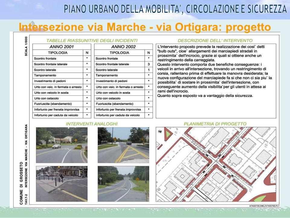Intersezione via Fucini - via Merano: progetto