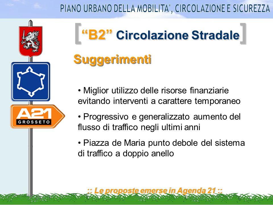 [ B2 Circolazione Stradale ] :: Le proposte emerse in Agenda 21 :: Suggerimenti Miglior utilizzo delle risorse finanziarie evitando interventi a carat