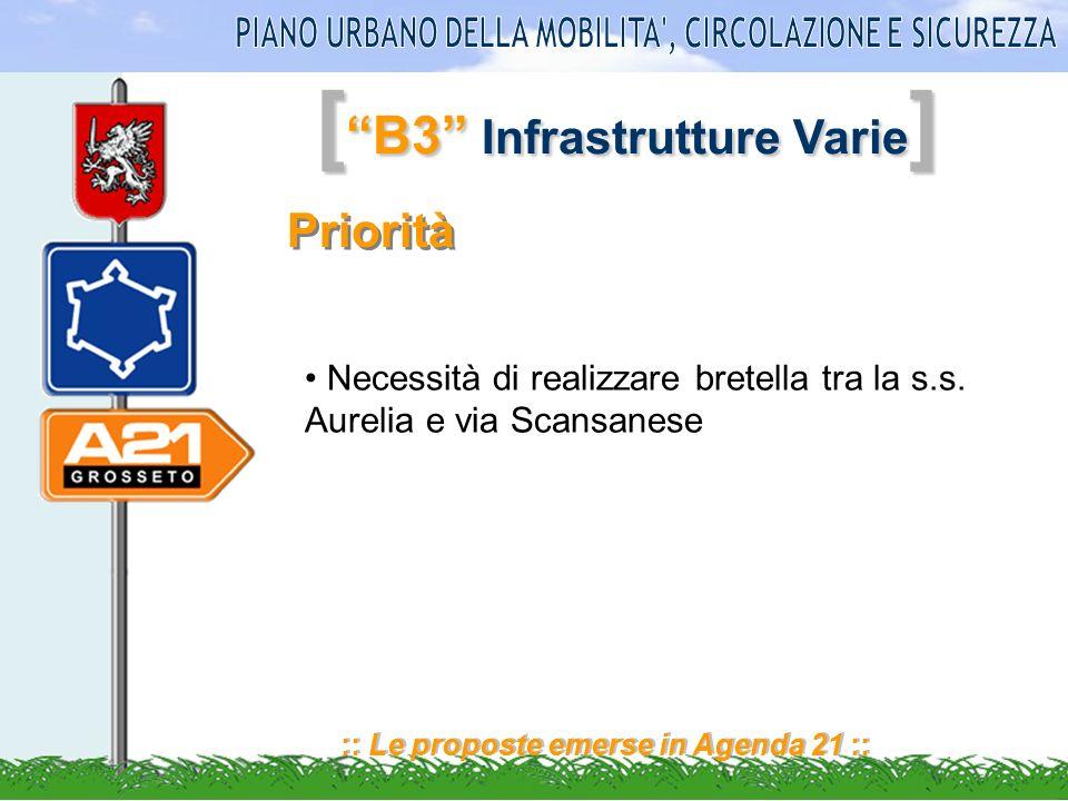 [ B3 Infrastrutture Varie ] :: Le proposte emerse in Agenda 21 :: Priorità Necessità di realizzare bretella tra la s.s. Aurelia e via Scansanese