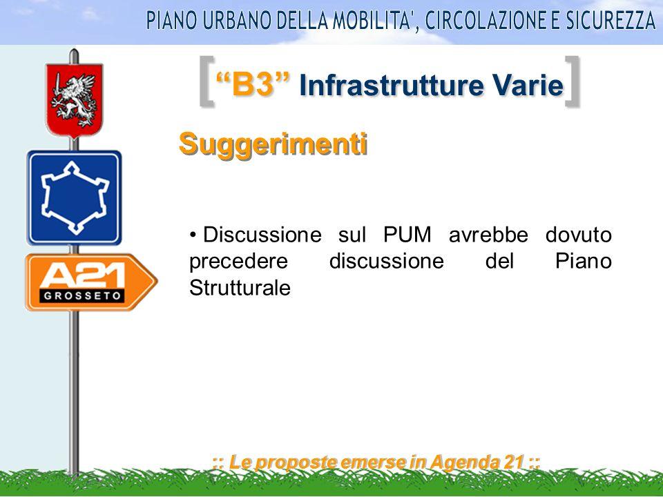 [ B3 Infrastrutture Varie ] :: Le proposte emerse in Agenda 21 :: Suggerimenti Discussione sul PUM avrebbe dovuto precedere discussione del Piano Stru