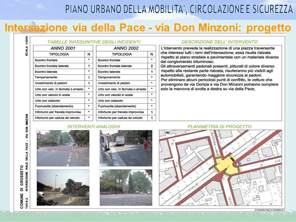 Intersezione via Uranio - via Aurelia Nord: progetto