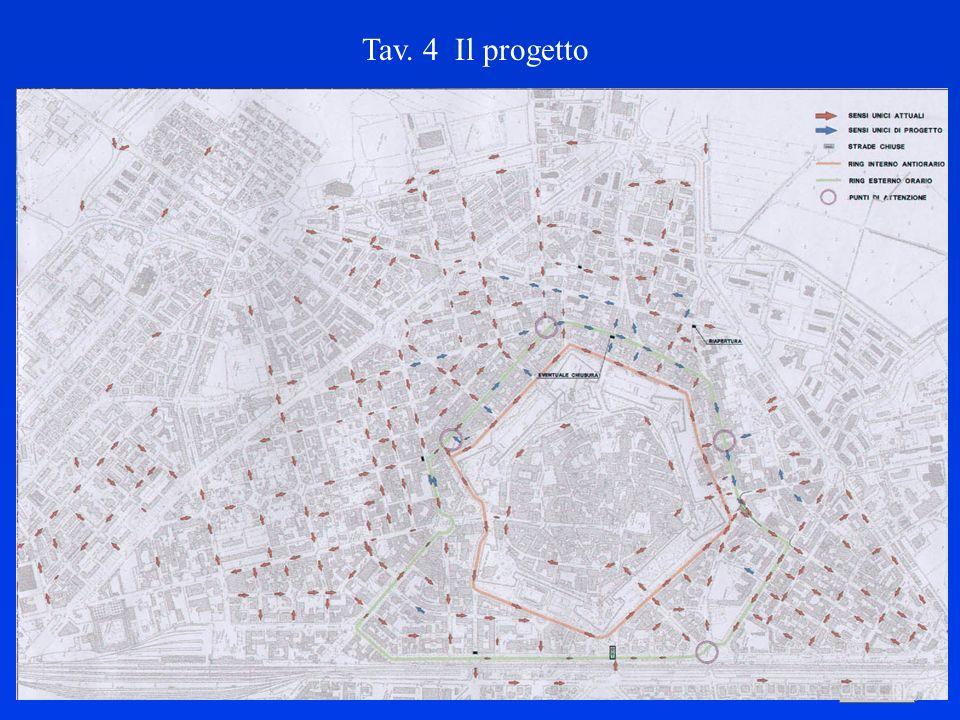 LOGO DELLA SOCIETÀ Tav. 4 Il progetto