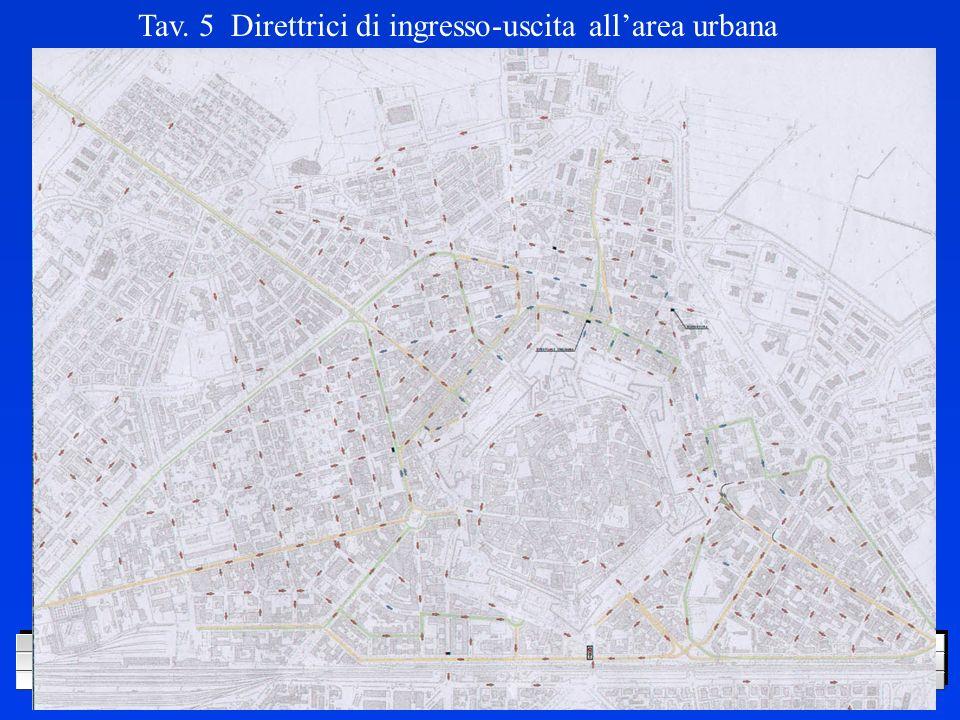 LOGO DELLA SOCIETÀ Tav. 5 Direttrici di ingresso-uscita allarea urbana