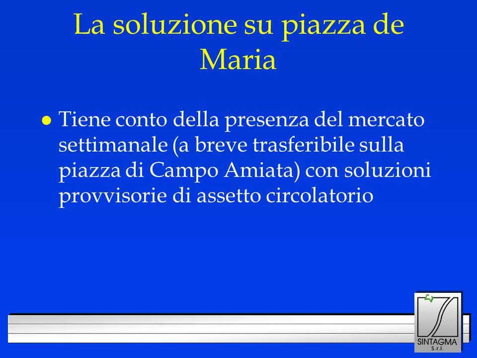 LOGO DELLA SOCIETÀ La soluzione su piazza de Maria l Tiene conto della presenza del mercato settimanale (a breve trasferibile sulla piazza di Campo Amiata) con soluzioni provvisorie di assetto circolatorio