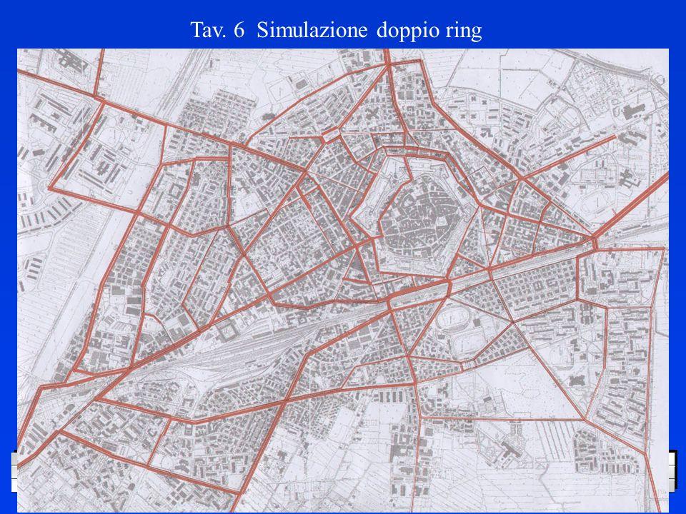 LOGO DELLA SOCIETÀ Tav. 6 Simulazione doppio ring