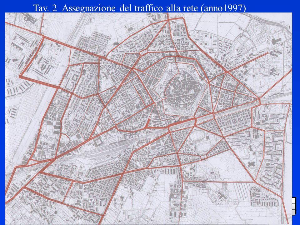 LOGO DELLA SOCIETÀ Tav. 2 Assegnazione del traffico alla rete (anno1997)
