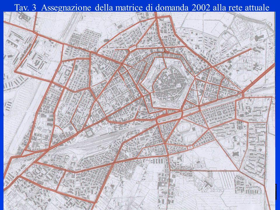 LOGO DELLA SOCIETÀ Tav. 3 Assegnazione della matrice di domanda 2002 alla rete attuale