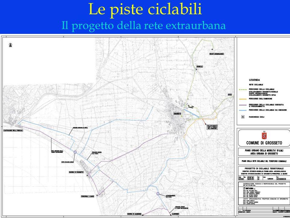 LOGO DELLA SOCIETÀ Le piste ciclabili Il progetto della rete extraurbana