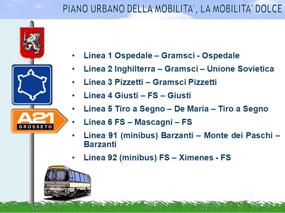 Linea 1 Ospedale – Gramsci - Ospedale Linea 2 Inghilterra – Gramsci – Unione Sovietica Linea 3 Pizzetti – Gramsci Pizzetti Linea 4 Giusti – FS – Giust