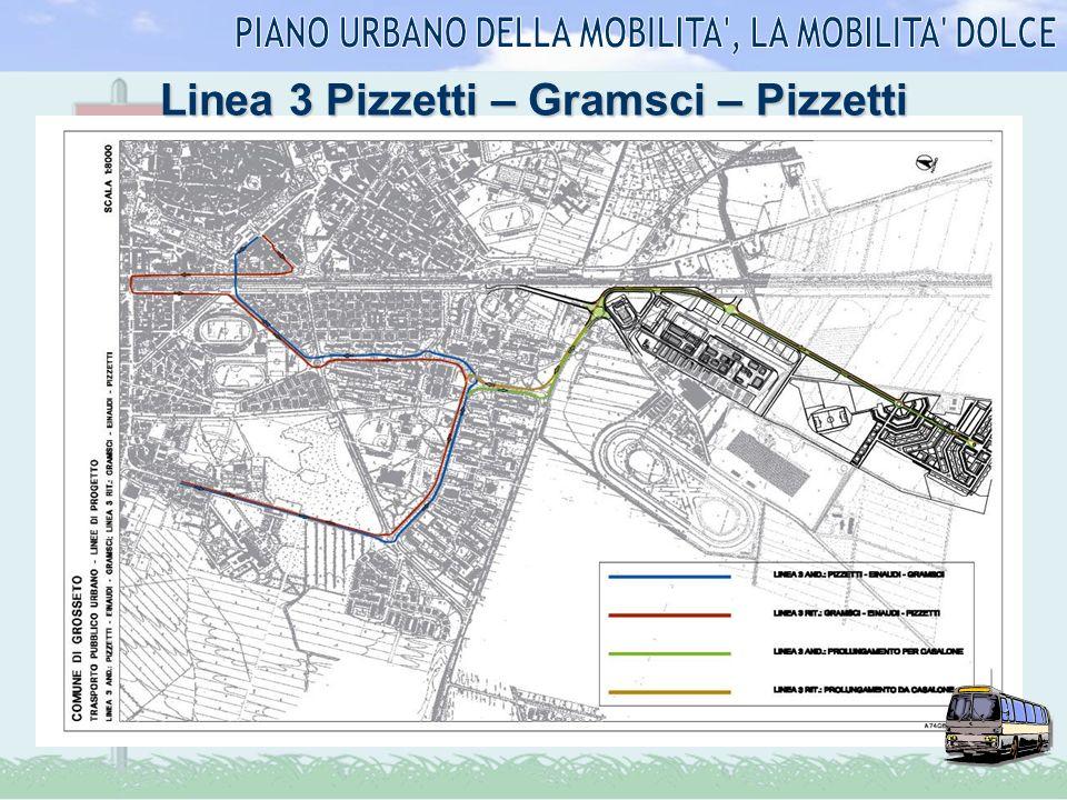 Linea 3 Pizzetti – Gramsci – Pizzetti
