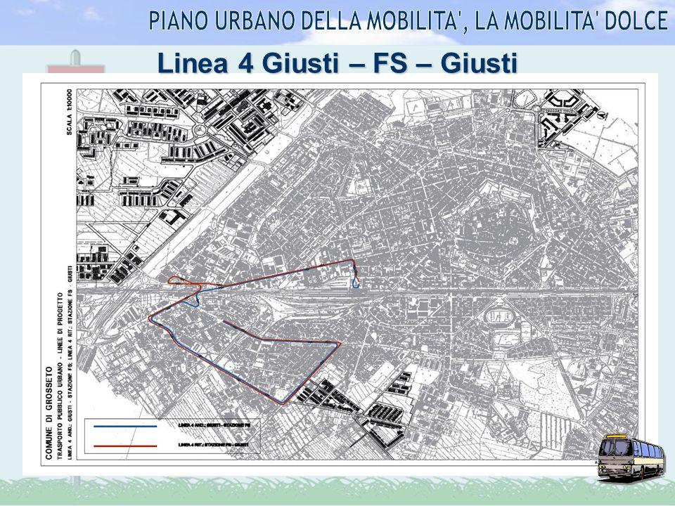Linea 4 Giusti – FS – Giusti