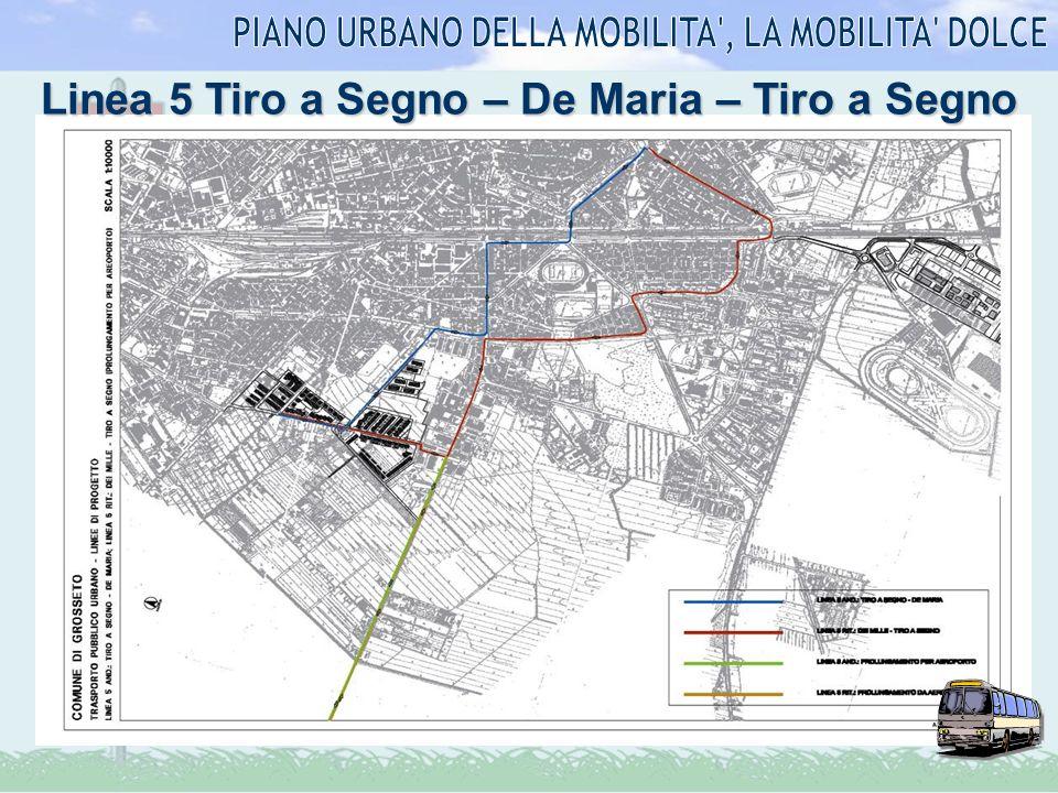 Linea 5 Tiro a Segno – De Maria – Tiro a Segno