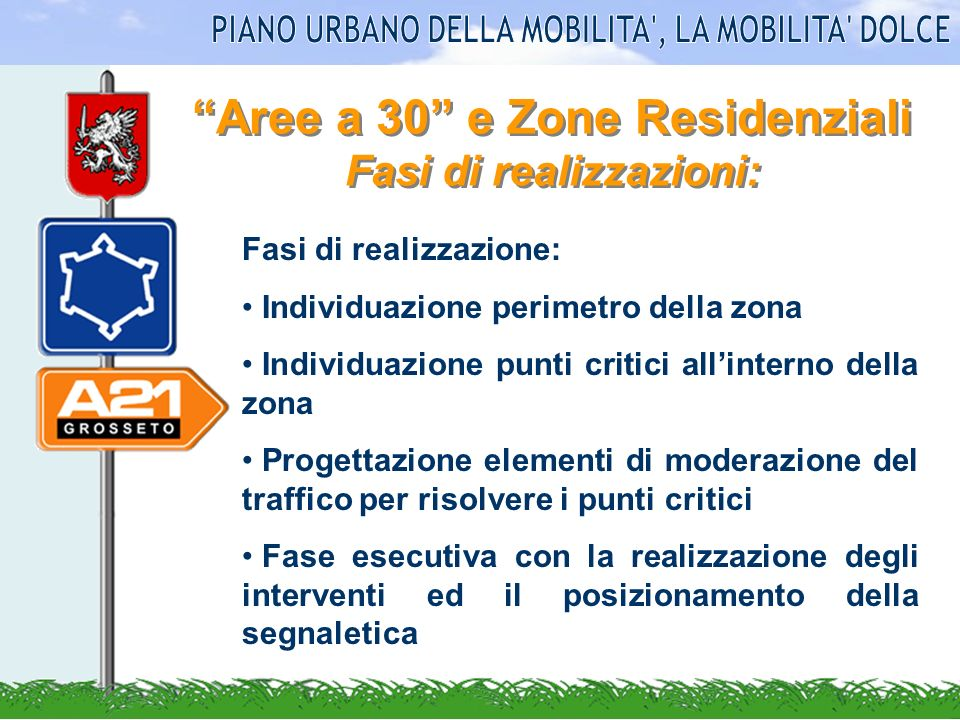 Aree a 30 e Zone Residenziali Fasi di realizzazioni: Fasi di realizzazione: Individuazione perimetro della zona Individuazione punti critici allintern