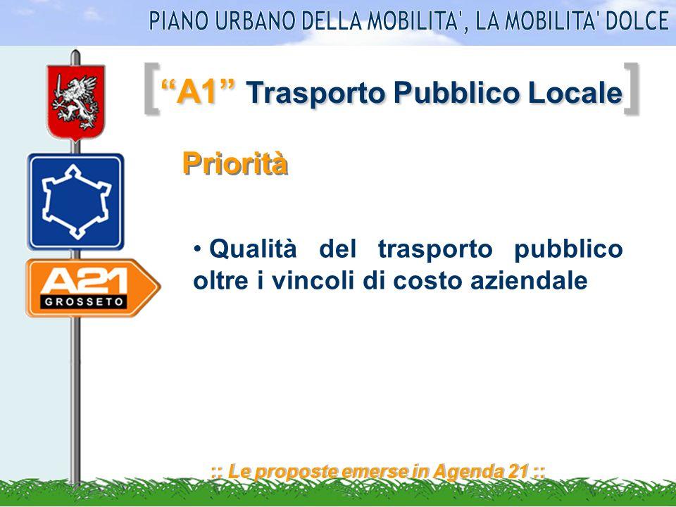 [ A1 Trasporto Pubblico Locale ] :: Le proposte emerse in Agenda 21 :: Priorità Qualità del trasporto pubblico oltre i vincoli di costo aziendale