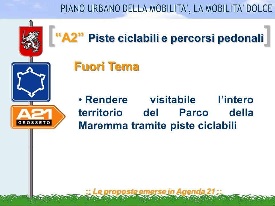 [ A2 Piste ciclabili e percorsi pedonali ] :: Le proposte emerse in Agenda 21 :: Fuori Tema Rendere visitabile lintero territorio del Parco della Mare