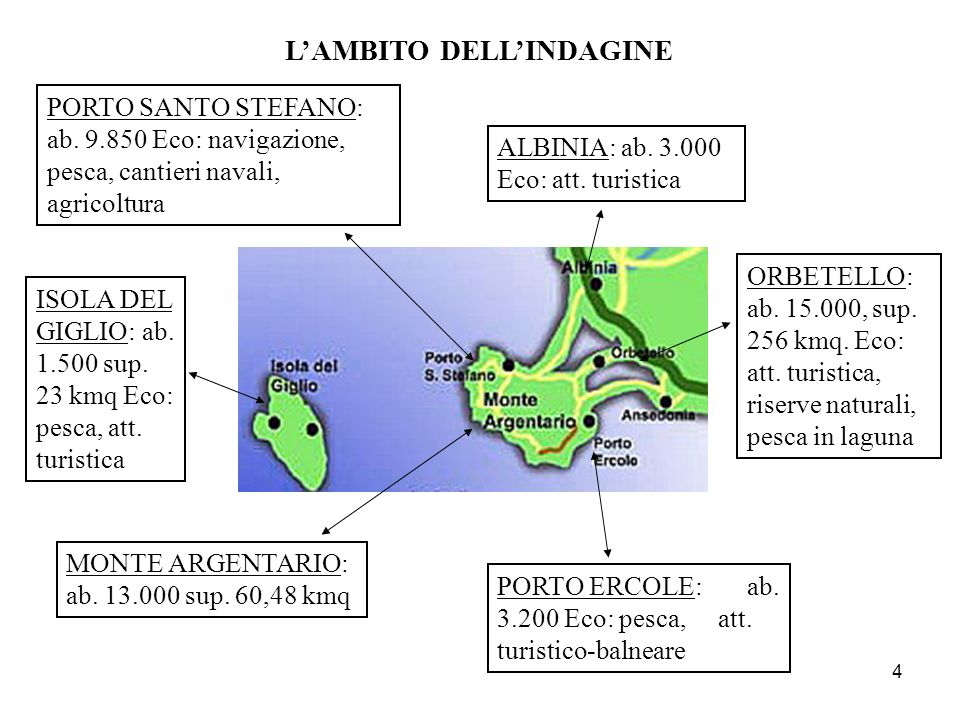 4 MONTE ARGENTARIO: ab.13.000 sup. 60,48 kmq PORTO SANTO STEFANO: ab.