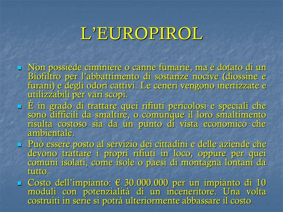 LEUROPIROL Non possiede ciminiere o canne fumarie, ma è dotato di un Biofiltro per labbattimento di sostanze nocive (diossine e furani) e degli odori