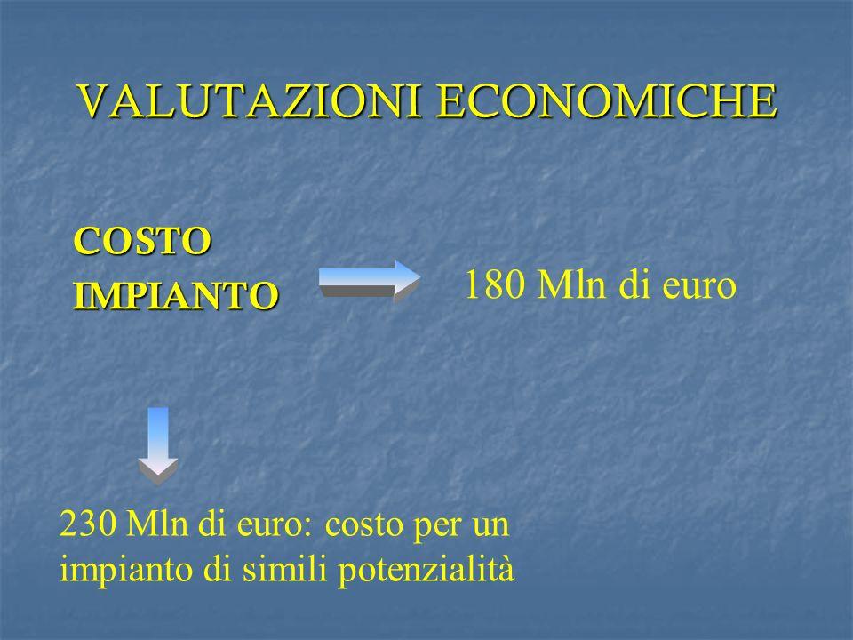 VALUTAZIONI ECONOMICHE COSTOIMPIANTO 180 Mln di euro 230 Mln di euro: costo per un impianto di simili potenzialità