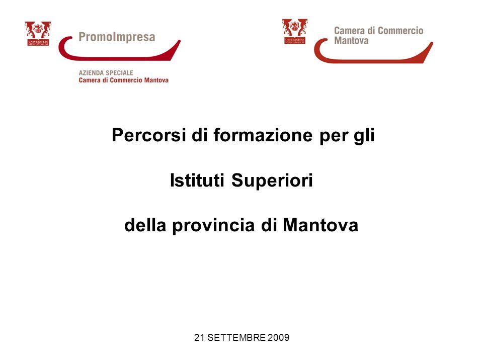 21 SETTEMBRE 2009 Percorsi di formazione per gli Istituti Superiori della provincia di Mantova