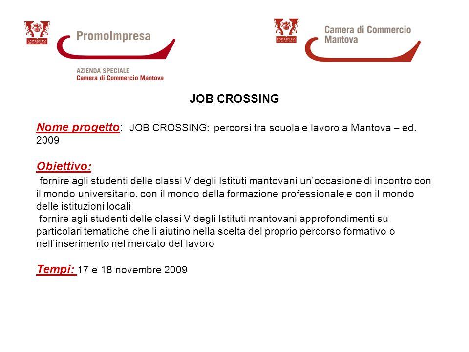 JOB CROSSING Nome progetto: JOB CROSSING: percorsi tra scuola e lavoro a Mantova – ed.
