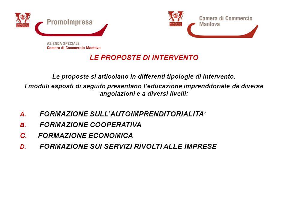 LE PROPOSTE DI INTERVENTO Le proposte si articolano in differenti tipologie di intervento.
