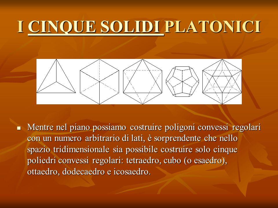 I CINQUE SOLIDI PLATONICI CINQUE SOLIDI CINQUE SOLIDI Mentre nel piano possiamo costruire poligoni convessi regolari con un numero arbitrario di lati,