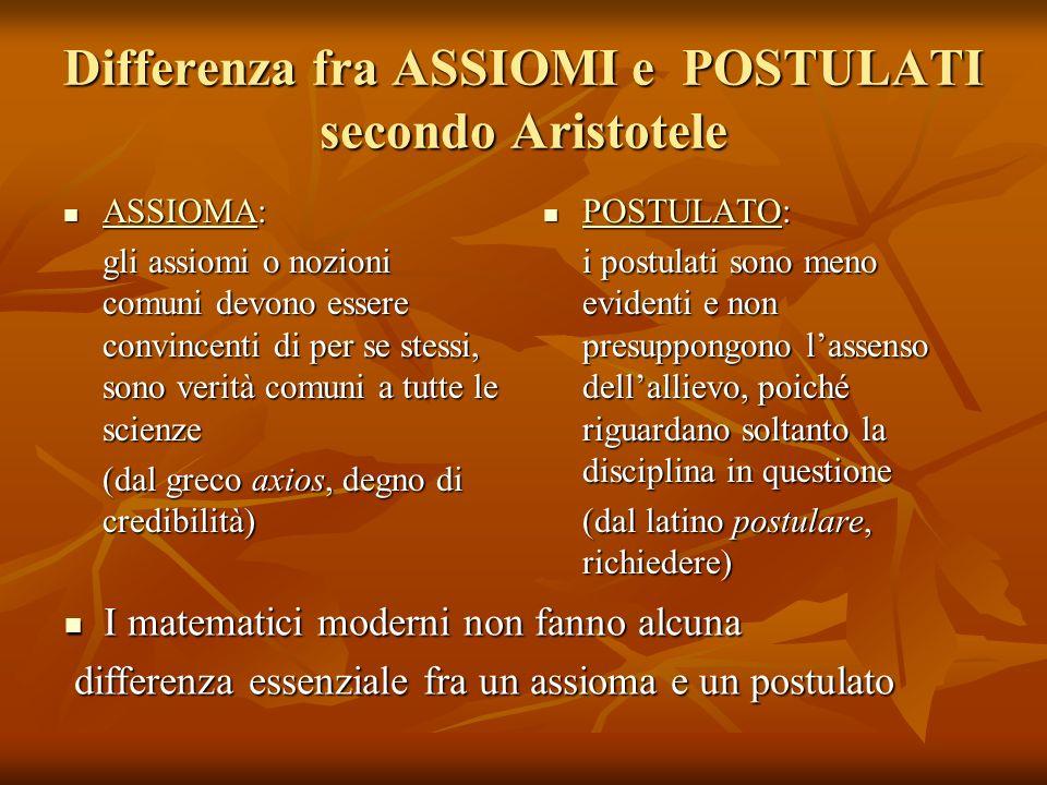 Differenza fra ASSIOMI e POSTULATI secondo Aristotele ASSIOMA: ASSIOMA: ASSIOMA gli assiomi o nozioni comuni devono essere convincenti di per se stess