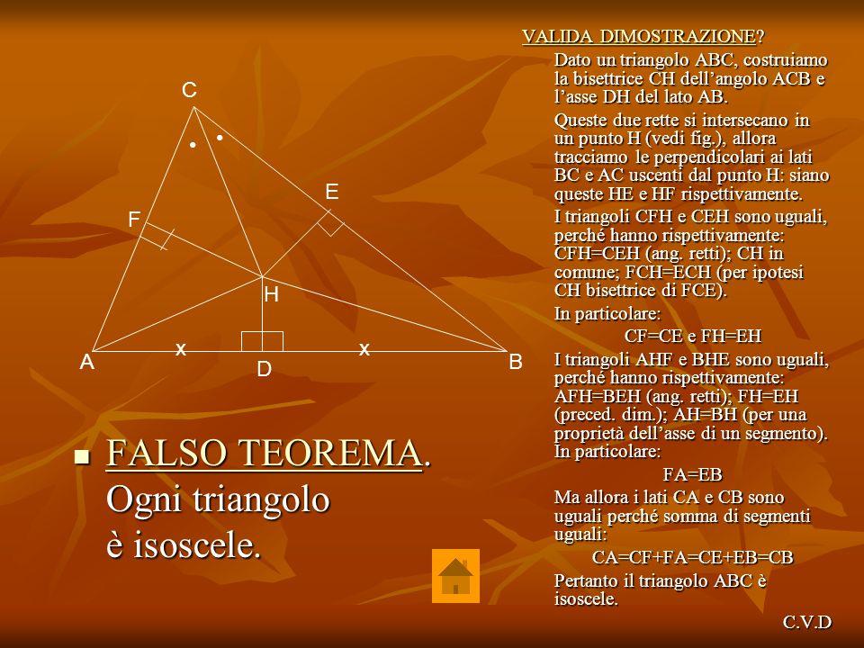 C AB D E F H xx FALSO TEOREMA. FALSO TEOREMA. FALSO TEOREMA FALSO TEOREMA Ogni triangolo è isoscele. VALIDA DIMOSTRAZIONEVALIDA DIMOSTRAZIONE? VALIDA