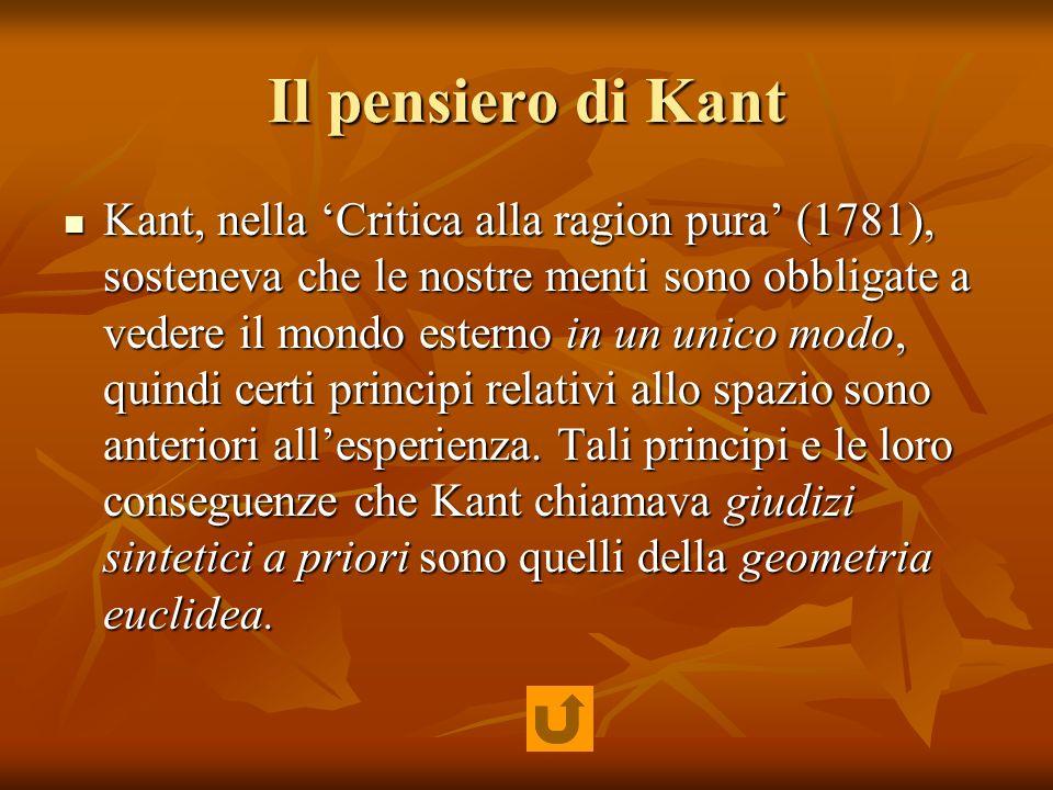 Il pensiero di Kant Kant, nella Critica alla ragion pura (1781), sosteneva che le nostre menti sono obbligate a vedere il mondo esterno in un unico mo