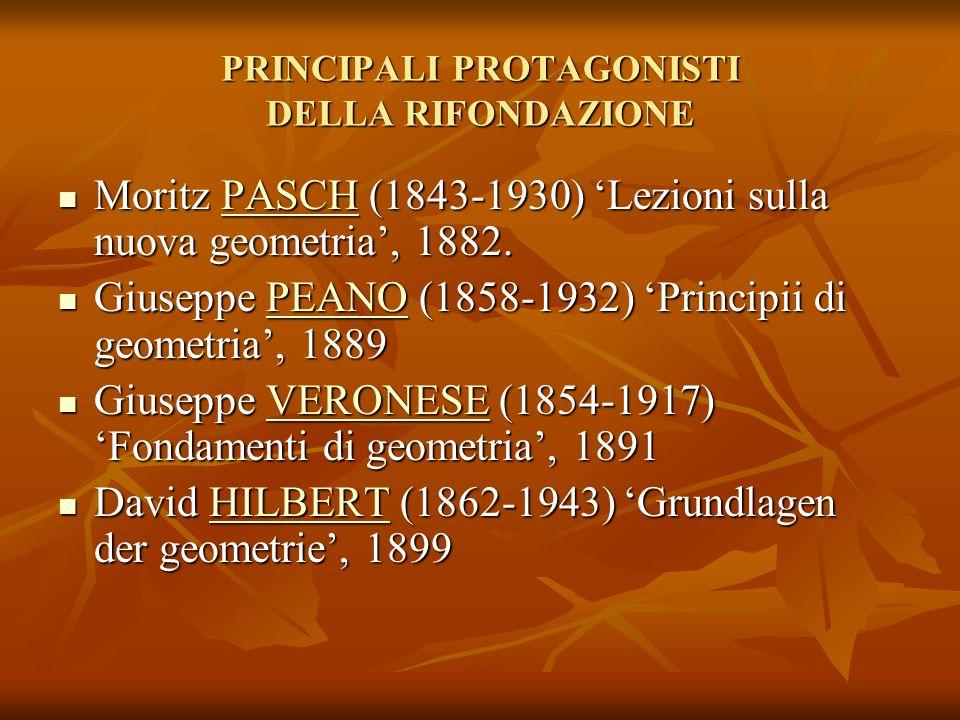 PRINCIPALI PROTAGONISTI DELLA RIFONDAZIONE Moritz PASCH (1843-1930) Lezioni sulla nuova geometria, 1882. Moritz PASCH (1843-1930) Lezioni sulla nuova