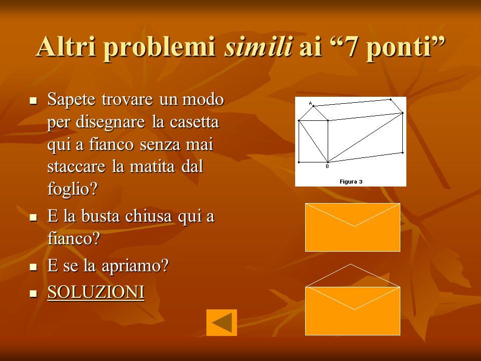 Altri problemi simili ai 7 ponti Sapete trovare un modo per disegnare la casetta qui a fianco senza mai staccare la matita dal foglio? Sapete trovare