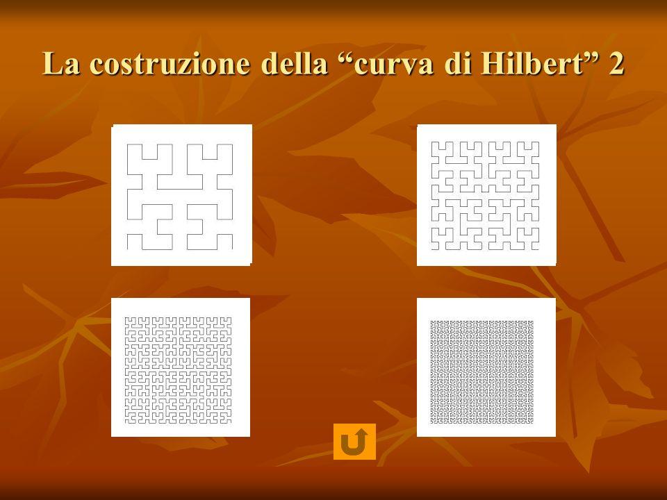 La costruzione della curva di Hilbert 2