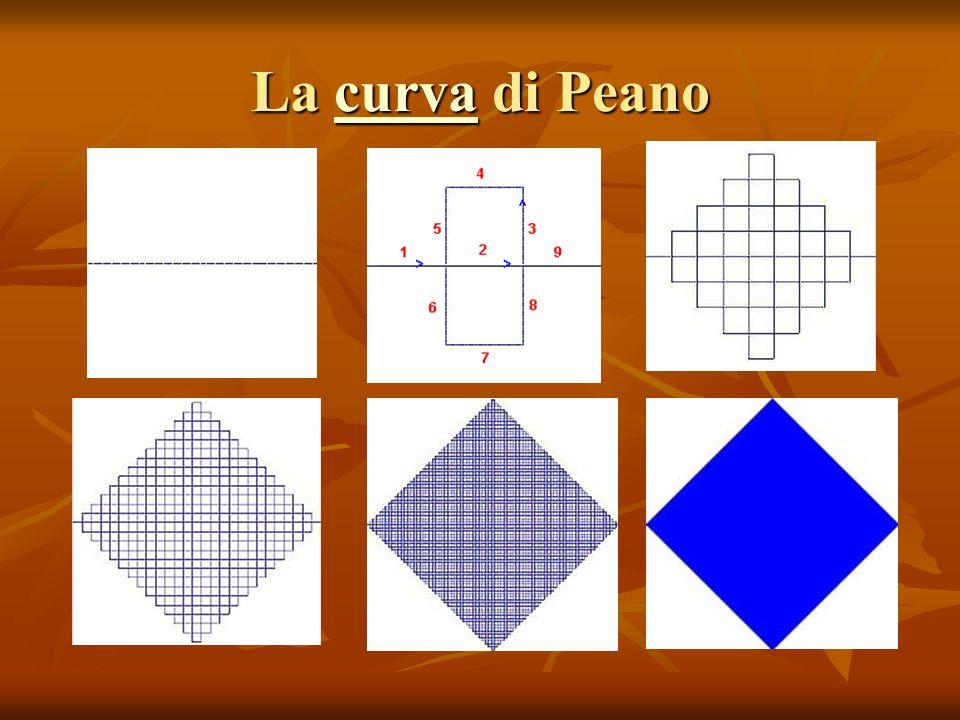 La curva di Peano curva