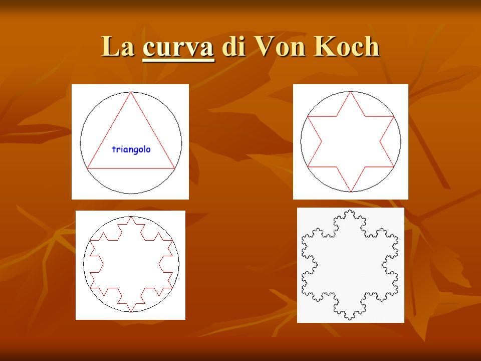 La curva di Von Koch curva