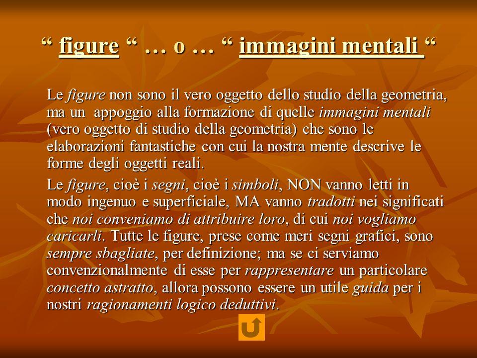 figure … o … immagini mentali figure … o … immagini mentali figureimmagini mentali figureimmagini mentali Le figure non sono il vero oggetto dello stu
