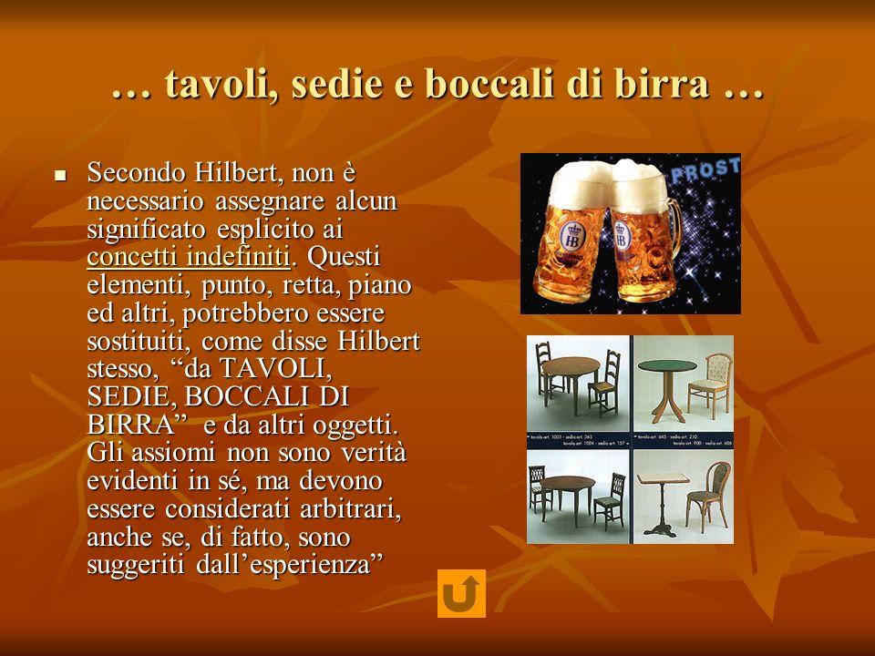 … tavoli, sedie e boccali di birra … Secondo Hilbert, non è necessario assegnare alcun significato esplicito ai concetti indefiniti. Questi elementi,