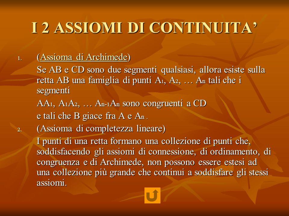 I 2 ASSIOMI DI CONTINUITA 1. (Assioma di Archimede) Assioma di ArchimedeAssioma di Archimede Se AB e CD sono due segmenti qualsiasi, allora esiste sul