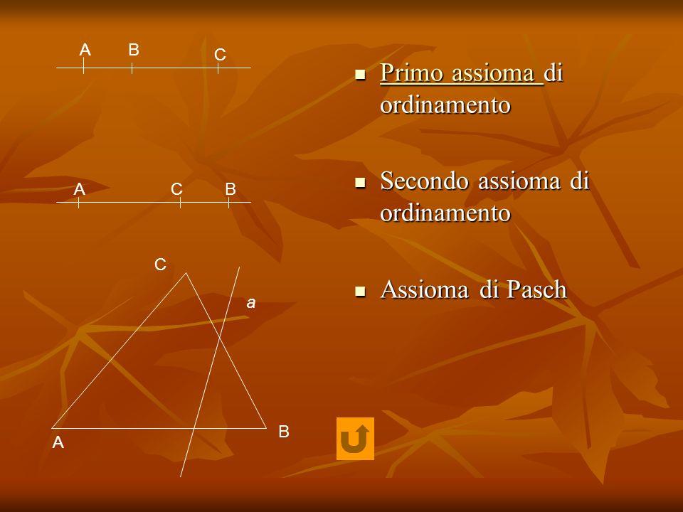 AB C ABC a A B C Primo assioma di ordinamento Primo assioma di ordinamento Primo assioma Primo assioma Secondo assioma di ordinamento Secondo assioma