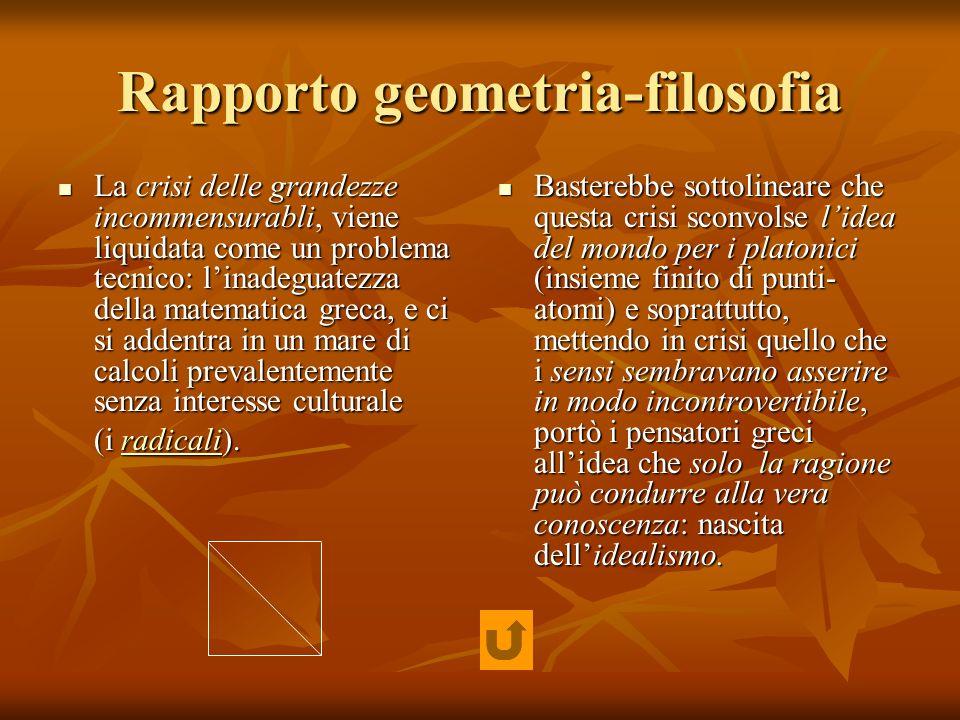 Rapporto geometria-filosofia La crisi delle grandezze incommensurabli, viene liquidata come un problema tecnico: linadeguatezza della matematica greca