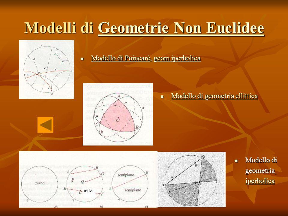 Modelli di Geometrie Non Euclidee Geometrie Non EuclideeGeometrie Non Euclidee Modello di Poincarè, geom iperbolica Modello di Poincarè, geom iperboli
