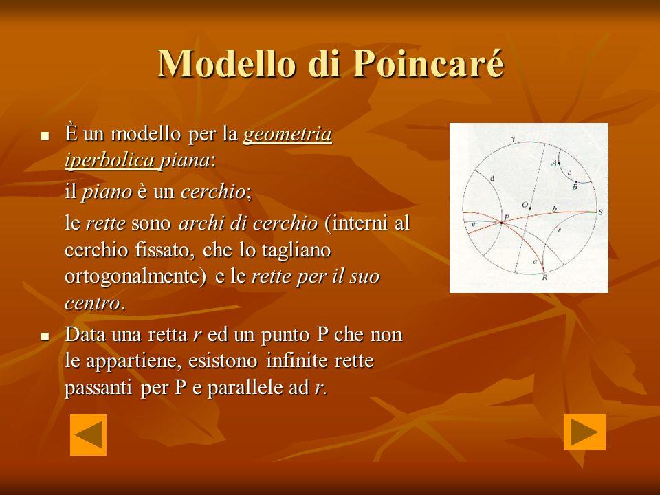 Modello di Poincaré È un modello per la geometria iperbolica piana: È un modello per la geometria iperbolica piana:geometria iperbolica geometria iper